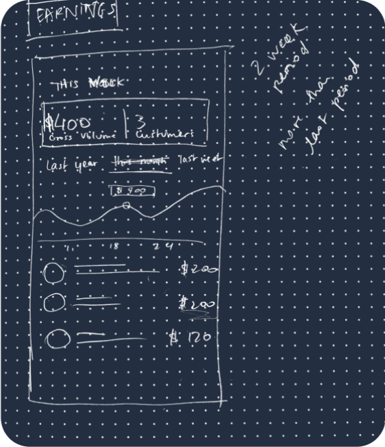 Snappr Wireframes